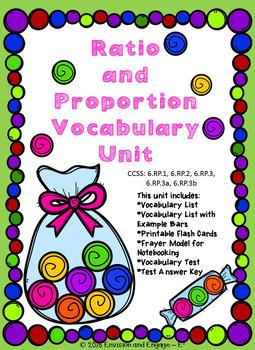 Ratio Proportion Vocabulary Assessment Unit Frayer Model w