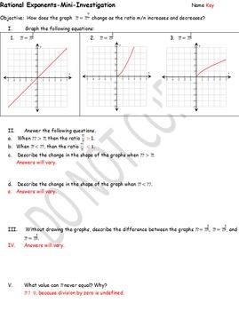 Common Core Rational Exponents-Mini-Investigation