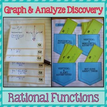 PreCalculus-Algebra 2: Rational Functions Analyze & Graph