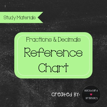 Rational Number Rules Reference Chart Fractions Decimals