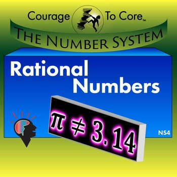 Rational Numbers (NS4): 8.NS.A.1