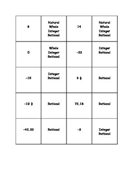 Rational Numbers Graphic Organizer and Game