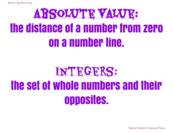 Rational Numbers Vocabulary Posters