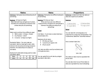 Ratios, Rates, and Proportions Interactive Notes