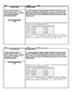 Ratios and Proportional Relationships Student Checklist Set