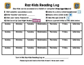 Raz-Kids Reading Log for month