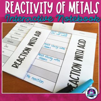 Reactivity Series Interactive Notebook
