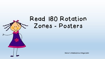 Read 180 Zone Rotations