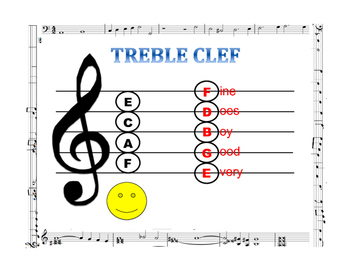 Read Treble, Bass, and Moveable Clefs