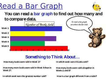 Read a Bar Graph