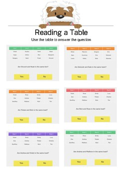Read a Table 2.5 - Use the table to answer - Gr. K-3