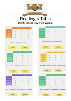 Read a Table 3.2 - Use the table to answer - Gr. K-3