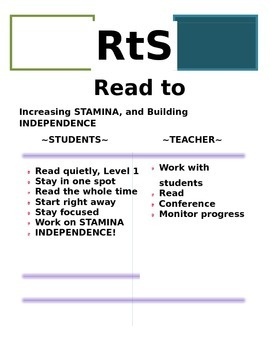 Read to Self I Chart/Anchor Chart 1 Page Compact Poster
