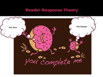 Reader Response Literary Theory