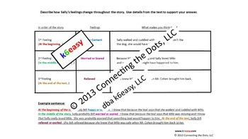 Reader's Response Graphic Organizers with Modelled Responses