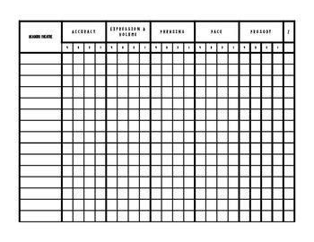 Readers Theatre Checklist Rubric