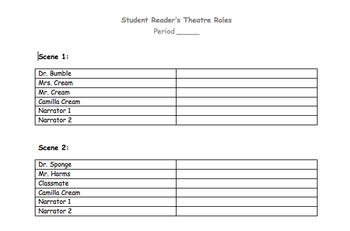 Reader's Theatre Role Sheet