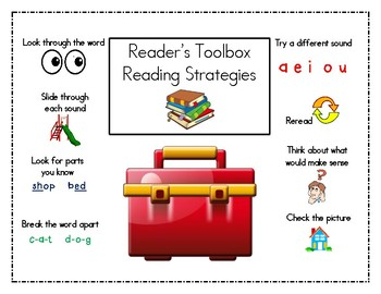 "Reader's Workshop ""Toolbox"" for teaching Reading Strategies."