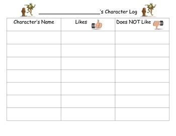 Readers Workshop Character Trait Log