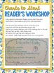 Reader's Workshop MiniPack: Materials for Structuring the