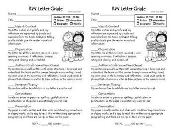 Reader's Workshop Response Letter Kit