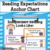 Reading Anchor Chart
