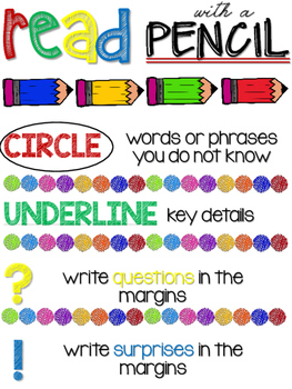 Reading Annotation Anchor Chart