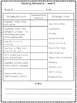 Reading Behavior Checklists