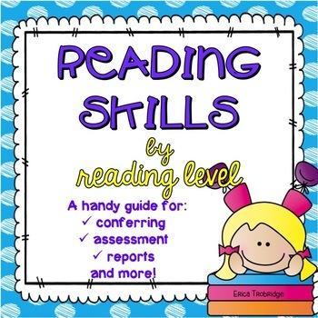 Reading Behaviors at Each Reading Level: A Teacher's Guide