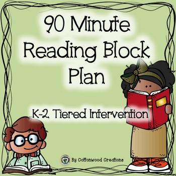 Reading Block Plan
