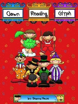 Reading Clown Glyph Activity