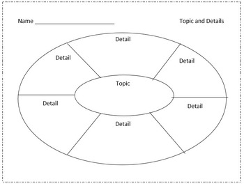 Reading Comprehension: Main Idea/Topic & Supporting Detail