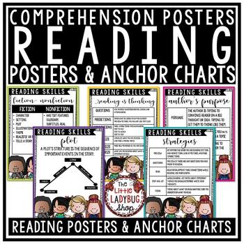 Reading Comprehension Posters (Melonheadz Theme)