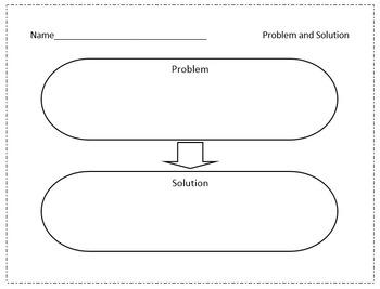 Reading Comprehension: Problem/Solution, Predictions, Part