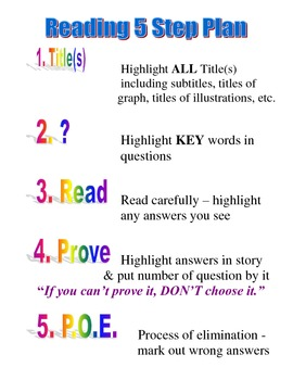 Reading Comprehension Process