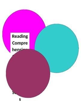 Reading Comprehension Questions for Middle School Students