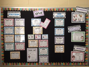 Reading Comprehension Skill and Types of Writing Posters C