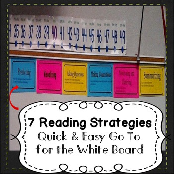Reading Comprehension Strategies 3rd, 4th, 5th, 6th Grade