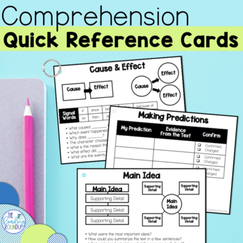 Reading Comprehension Strategies Quick Reference Guide
