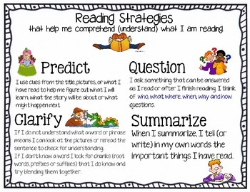 Reading Comprehension Strategies Poster RTI *freebie*