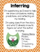 Reading Comprehension Strategy Posters- Owls & Chevron Theme