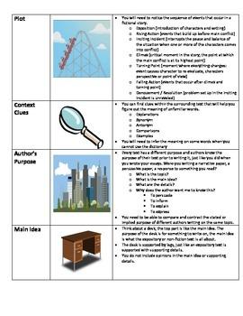 Reading Concepts and Visual Models