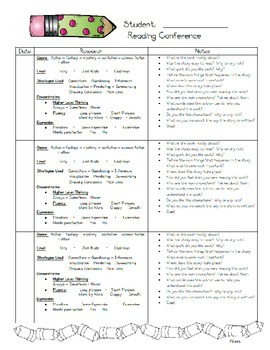 Reading Conference Recording Sheet