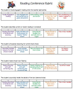 Reading Conference Rubric