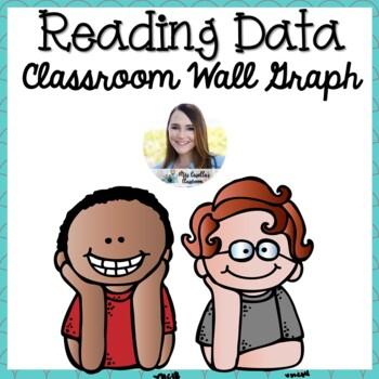 Reading Data Wall Graph