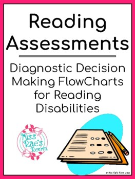 Reading Learning Disability Diagnosis * Special Education IEP
