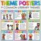 Reading & ELA Posters BUNDLE