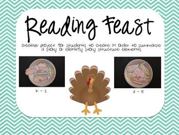 Reading Feast Craftivity