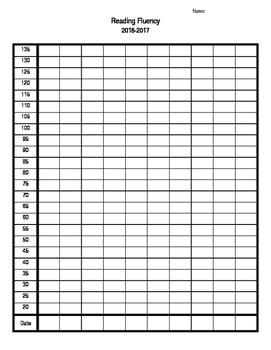 Reading Fluency Chart