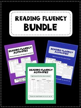 Reading Fluency Intervention Bundle